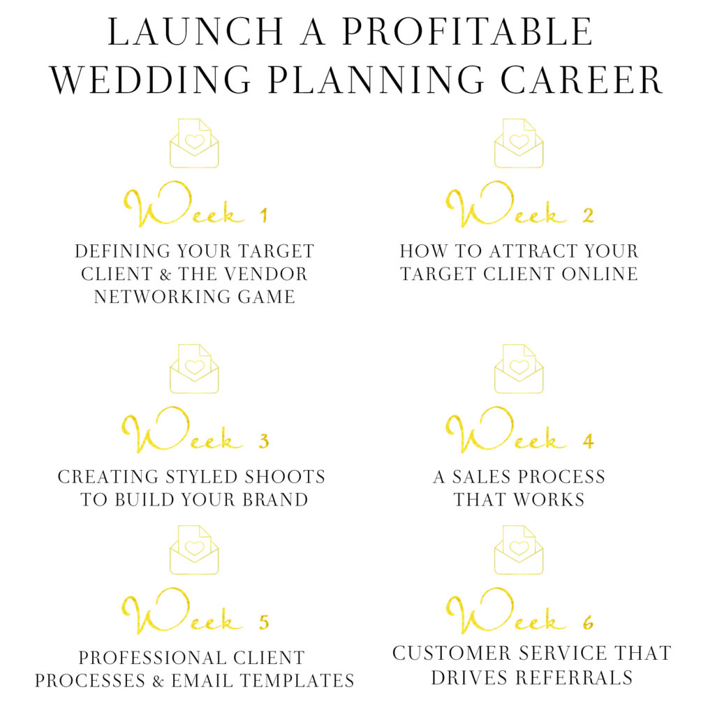Wedding Planner Education, Wedding Planner E-Course, How