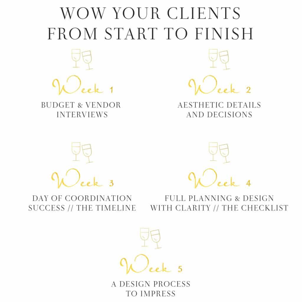 Is Alison Howard Events Education Wedding Planner Resume Planificateur D Vnements Exemple De